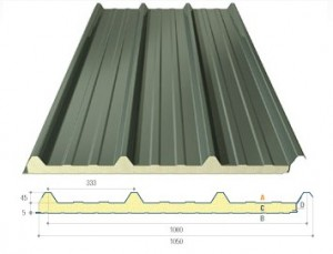 cladding and roofing insulated panels